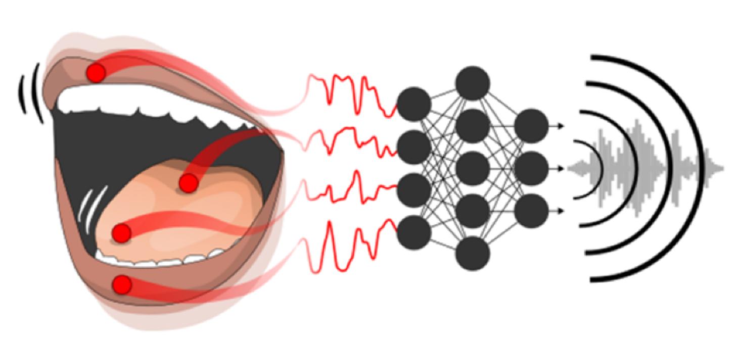 Vue schématique du synthétiseur vocal © Bocquelet et al.