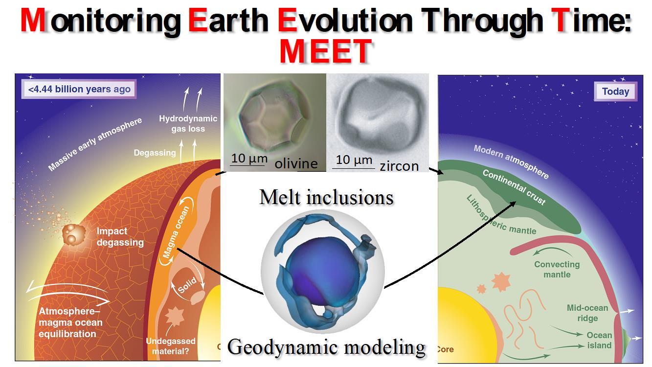 Le projet MEET - Monitoring Earth Evolution Through Time combine des méthodes géochimiques et physiques pour étudier l'évolution de la Terre depuis les tous premiers stades de sa formation.