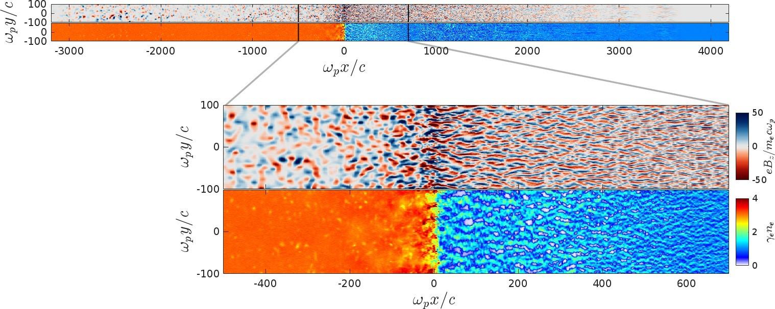 Figure 2 / Des ondes de choc extrêmes dans l'Univers violent