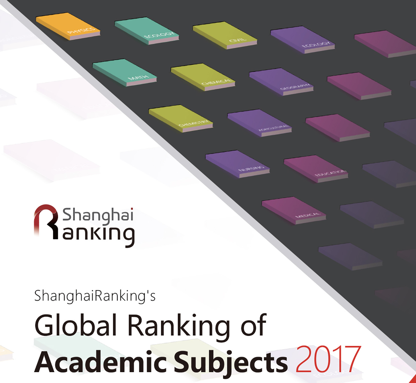 Classement de Shanghaï 2017 - Visuel des classements thématiques